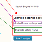 Simplifying WordPress Settings