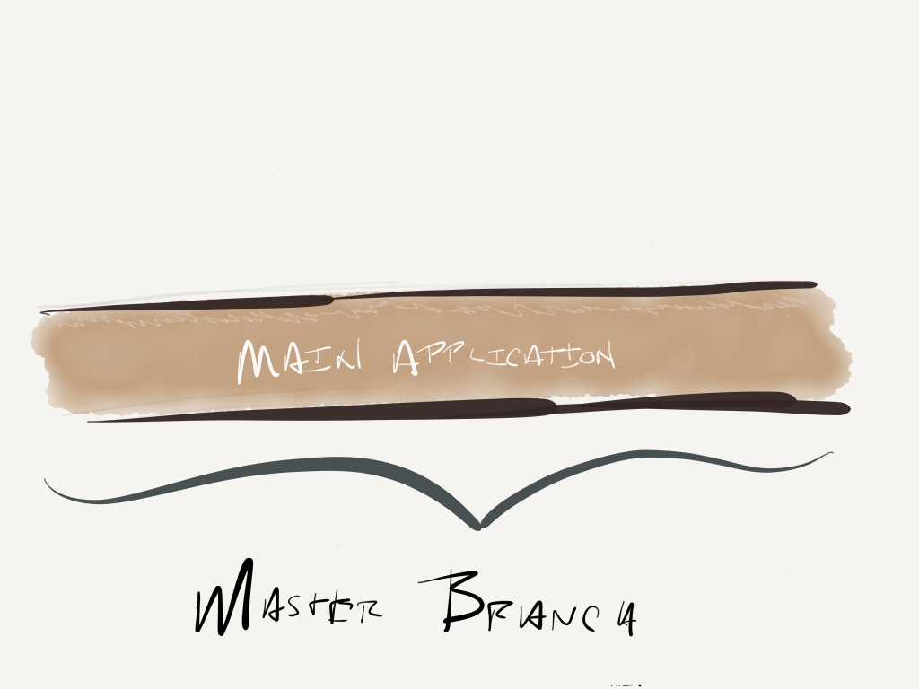 Application Master Branch