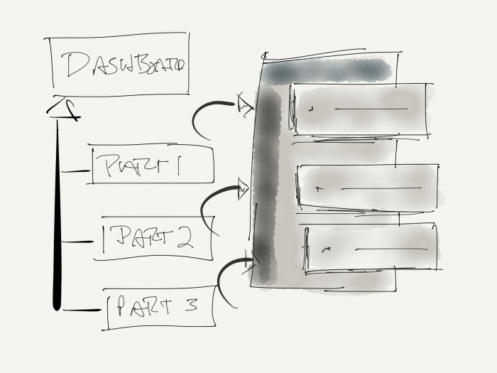 Object-Oriented Partials in WordPress: Partials