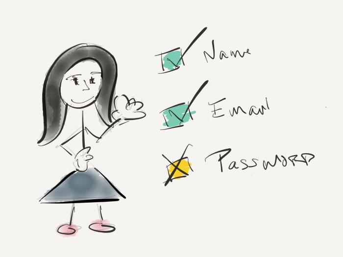 Creating WordPress Users: A Persona