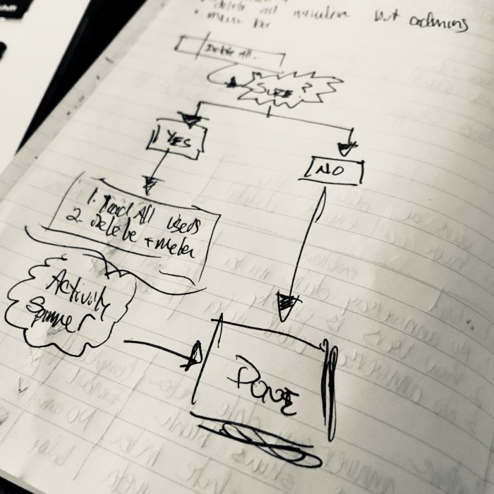 Writing Personal Tools (And the Process Behind It)