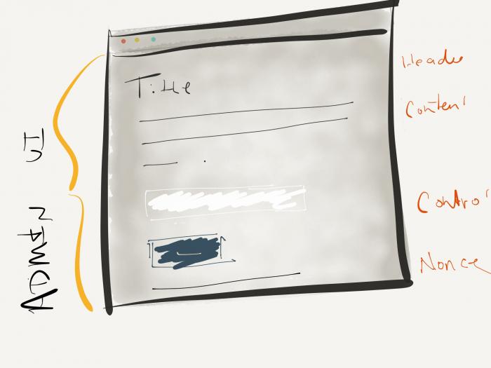 WordPress Administration Screens: A Conceptual Model