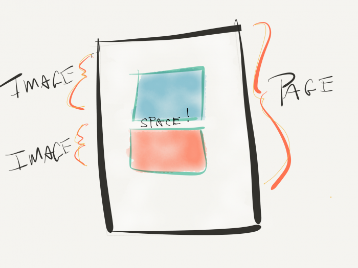 Modify Image Containers on the Server-Side with WordPress: Spacing