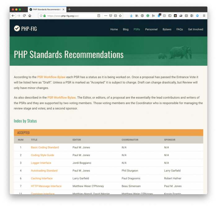 Coding Standards with WordPress: PSR